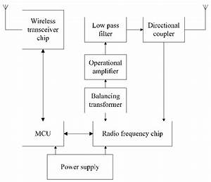 Rfid Reader Wiring Diagram