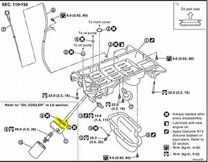 I Have A 2006 Nissan Titan Se  I Have An Oil Leak In Behind The Oil Cooler  I Have Replaced The