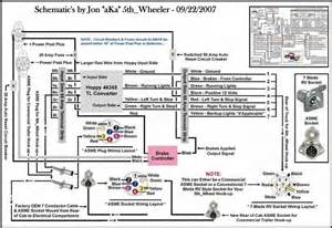 abs trailer plug wiring diagram abs image wiring similiar commercial trailer wiring diagram keywords on abs trailer plug wiring diagram