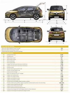 Dimension Scenic 4 : renault sc nic 4 les fiches techniques et les dimensions l 39 argus ~ Gottalentnigeria.com Avis de Voitures