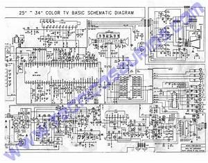 Durabrand Chassis T08 29fs Diagrama Pdf Diagramas De