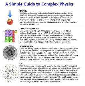 1000  Images About Quantum Physics On Pinterest