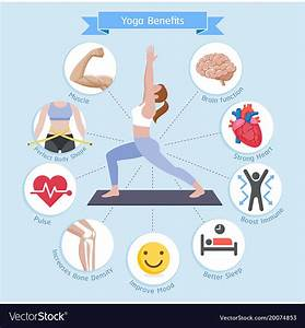 Yoga Benefits Diagram Royalty Free Vector Image