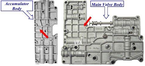 sonnax remanufactured valve body f041