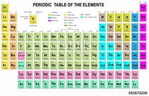 periodic table symbol pb periodic table of the elements with symbol and atomic - Periodic Table Symbol Pb