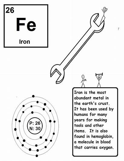 Coloring Elements Periodic Printable Colouring Iron Designlooter