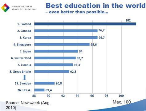 education system in finland millennium india education 500   finnish education