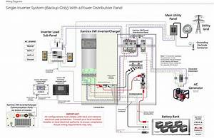 Wiring Diagram Inverter Schneider   Apktodownload Com