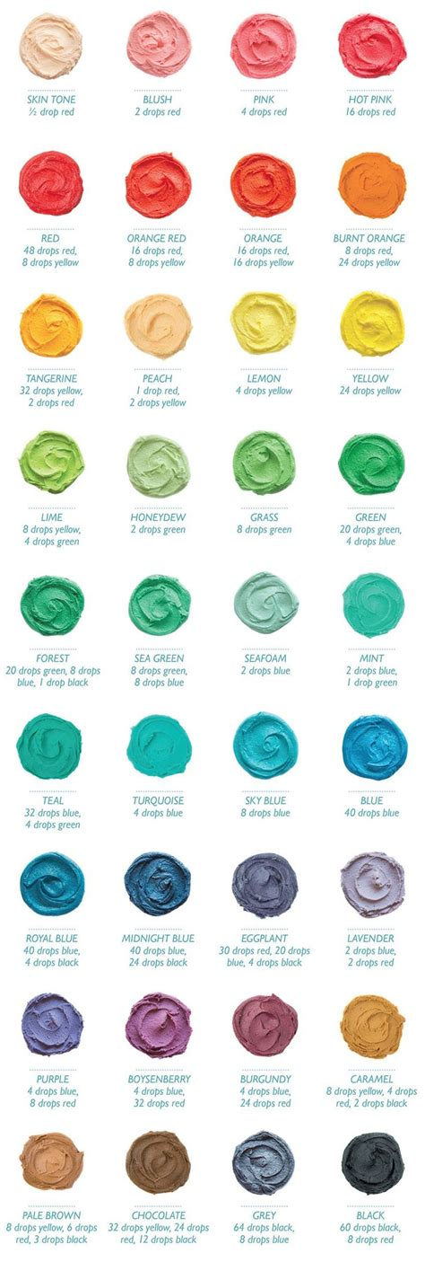 icing colors best 25 icing color chart ideas on icing