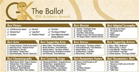 oscar ballot oscars 2018 our printable ballot the gold academy awards news and