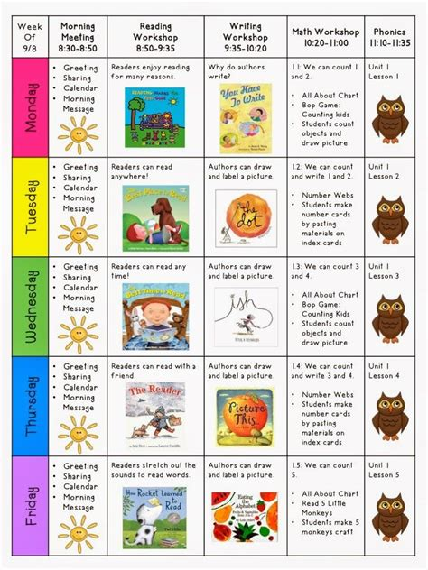 weekly lesson plans i this mrs ricca s 821 | 5671c6adf552ab0e6e7b0631ef648ea2 lesson plan for kindergarten kindergarten classroom management