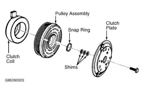 Ht6 A C Compressor Wiring Diagram by 2001 Ford Taurus Replace Pulley How Do You Replace The