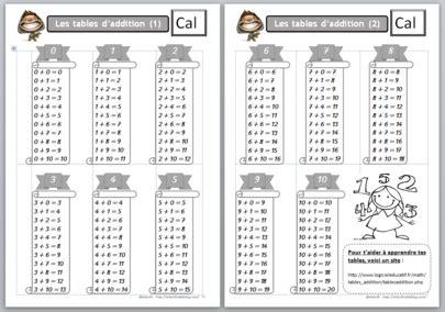 generateur tables de multiplication g 233 n 233 rateur