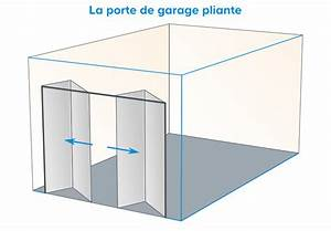 Porte De Garage Pliante À La Française 4 Vantaux : comment choisir une porte de garage castorama ~ Nature-et-papiers.com Idées de Décoration