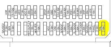 instrument panel fuse box    rav  limited