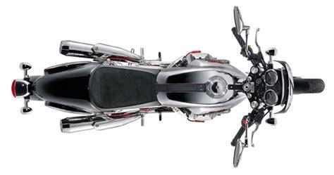 moto guzzi  sport modellnews