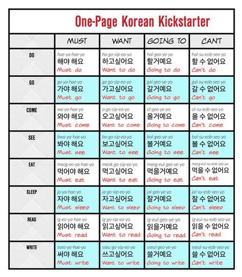 how to form a korean sentence 25 best ideas about sentence building on pinterest make