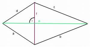 Flächeninhalt Drachenviereck Berechnen : geometrie wie bestimme ich die formel f r die fl che ~ Themetempest.com Abrechnung