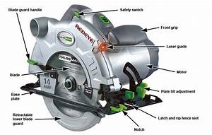 Save Your Arm  U0026 Ditch The Hand Saw  The Best Circular Saws
