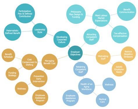 bubble diagrams solution conceptdrawcom
