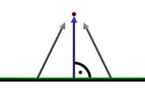 Abstand Punkt Gerade Berechnen : abstand punkt von gerade gerade von punkt ~ Themetempest.com Abrechnung