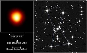 0906010 Red giant star Betelgeuse is shrinking