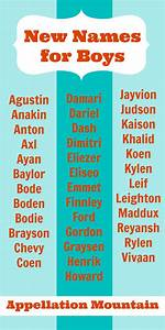 Baby Boy Names 2017 Pictures to Pin on Pinterest - PinsDaddy
