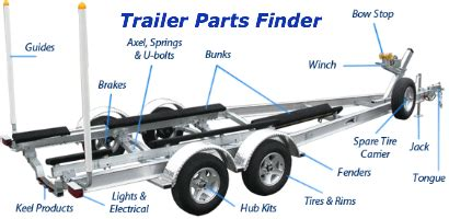 Small Boat Trailer Spares by Boat Trailer Repair Services