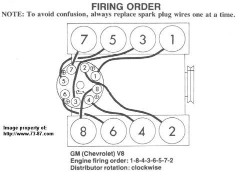 firing order and distributor rod forum hotrodders bulletin board