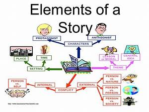 dialogue in college essays core connections integrated 3 homework help economic order quantity thesis