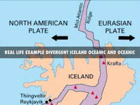 Plate Tectonics (Boundaries) by Spencer Oseguera