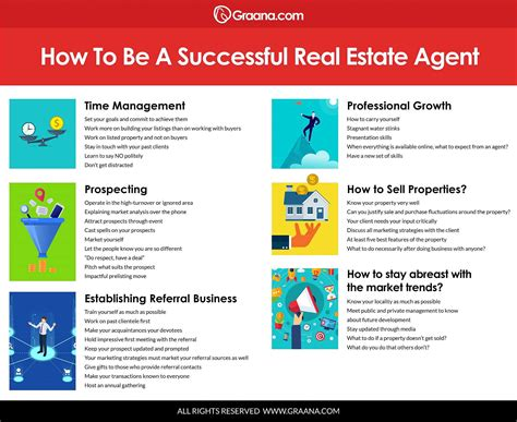 start  real estate referral business oxynuxorg