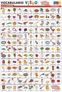 laminas de vocabulario visual alimentos descripci 243 n f 237 sica