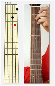 Dire Straits Sultans Of Swing Accordi by Sultans Of Swing Dire Straits Testo E Accordi Per Chitarra