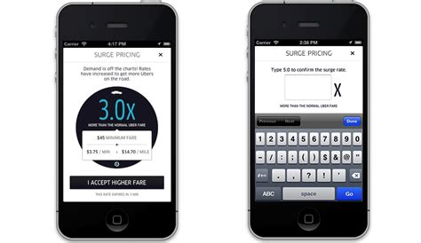 uber surge pricing demand supply illustrates app