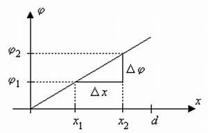 Potential Berechnen Physik : potential und spannung ~ Themetempest.com Abrechnung