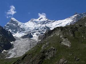 List Of Glaciers Of India