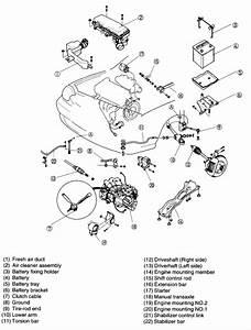2001 Kia Rio Manual Transmission  My Clutch Does Not