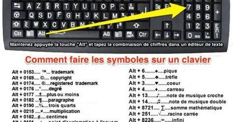 comment faire un raccourci sur le bureau comment faire les symboles sur le clavier le secret