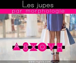 Quelle Cheville Choisir : comment choisir ses jupes que porter par morphologie ~ Premium-room.com Idées de Décoration