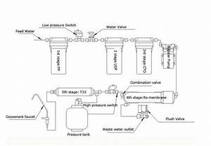 Water Filter Purifier Stainless Steel Reverse Osmosis