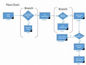 Enhanced Business Process Flow