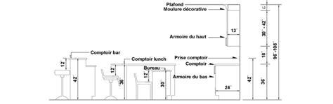 standard height for kitchen island r 233 nover sa cuisine les bonnes mesures guides de 8311