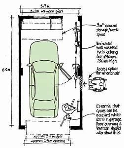 Dimension Garage 1 Voiture : sustainable places for people ~ Dailycaller-alerts.com Idées de Décoration