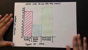 How To Make A Simple Bar Graph Or Historgram For Children