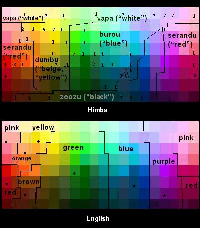 do we all see the same colors we don t all see the same color neatorama