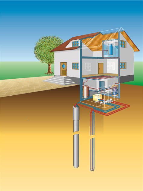 oberflaechennahe geothermie welche auswirkungen hat sie