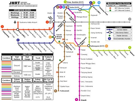 jakarta  indonesia  subway system mrt jakarta