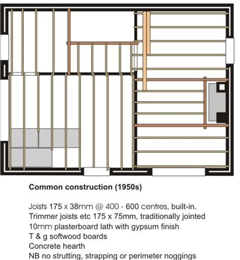 Typical Floor Joist Size Residential by Standard Timber Floor Joist Sizes Floor Matttroy