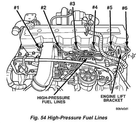 Dodge Ram Starter Location Engine Diagram Wiring